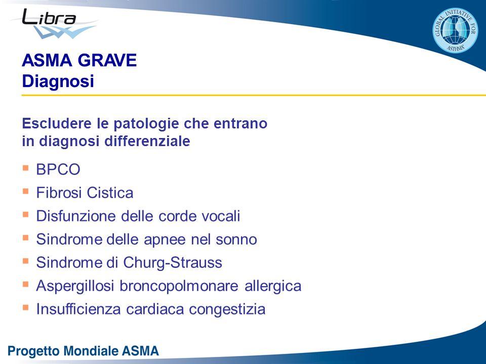 ASMA GRAVE Diagnosi BPCO Fibrosi Cistica