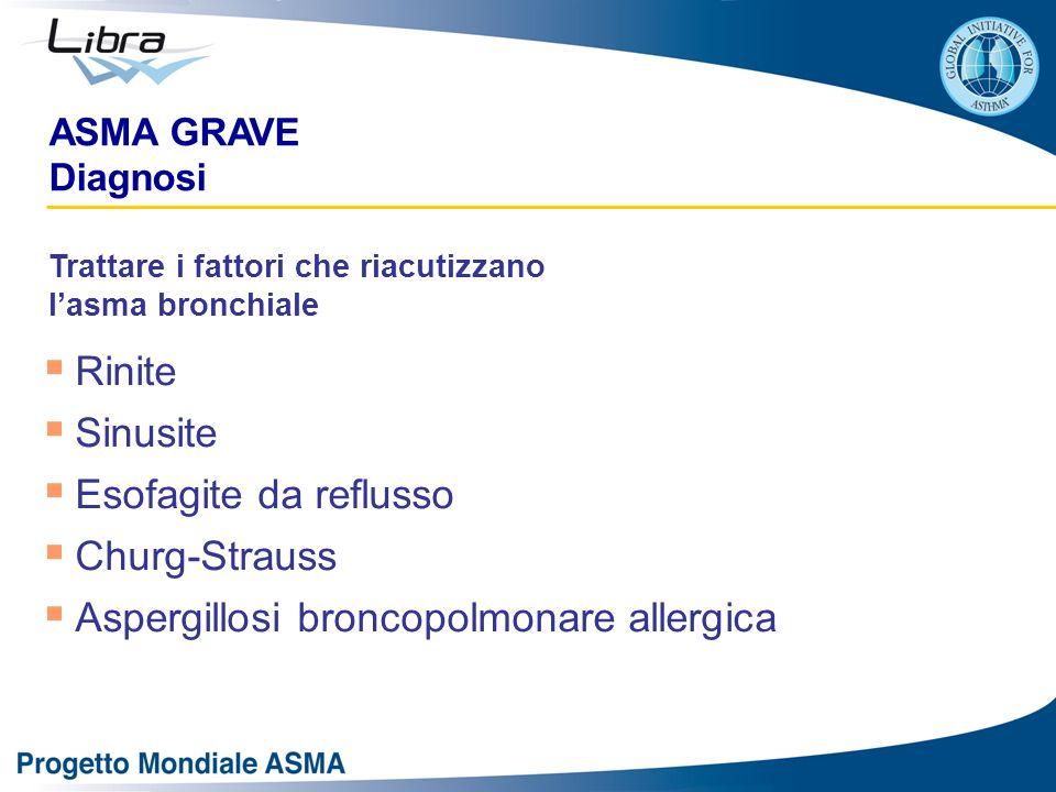 Aspergillosi broncopolmonare allergica