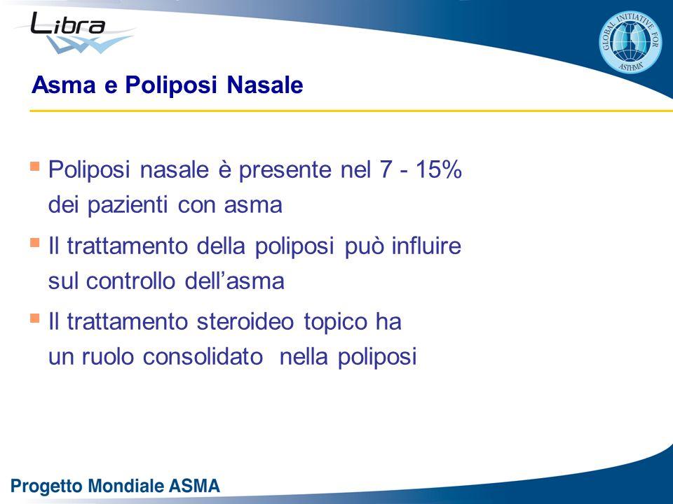 Asma e Poliposi Nasale Poliposi nasale è presente nel 7 - 15% dei pazienti con asma.