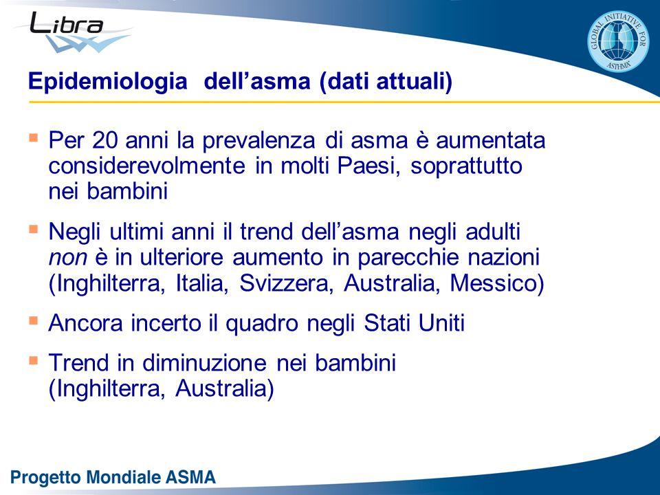 Epidemiologia dell'asma (dati attuali)