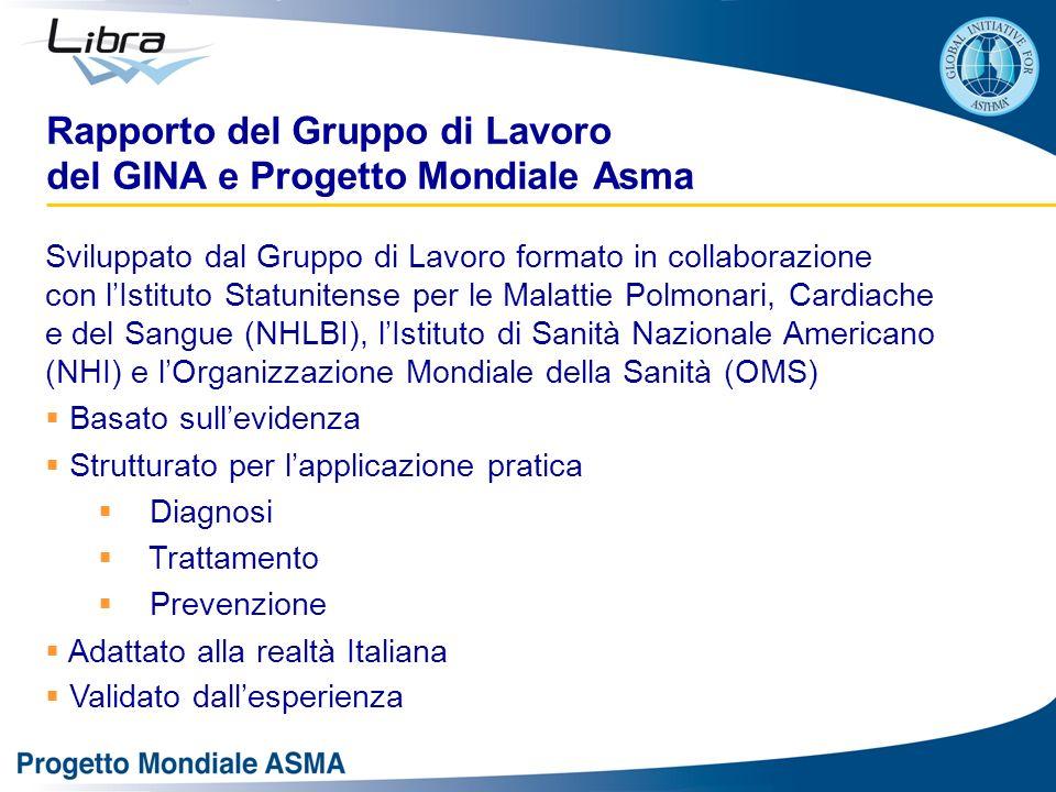 Rapporto del Gruppo di Lavoro del GINA e Progetto Mondiale Asma