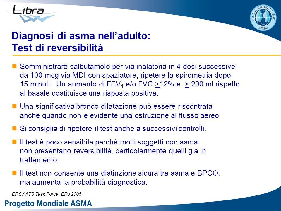 Diagnosi di asma nell'adulto: Test di reversibilità