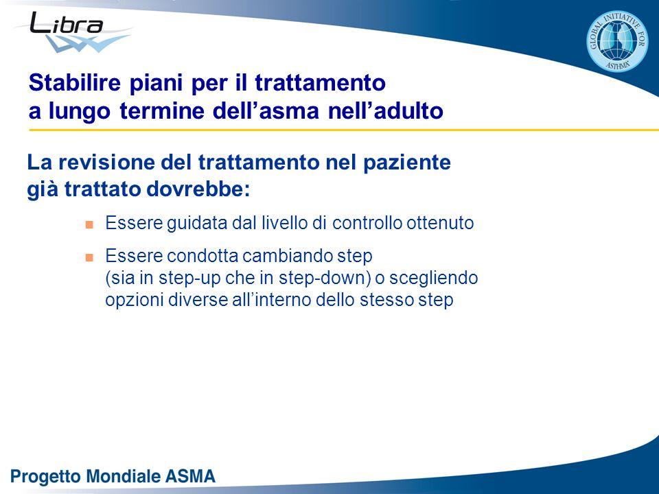 Stabilire piani per il trattamento a lungo termine dell'asma nell'adulto