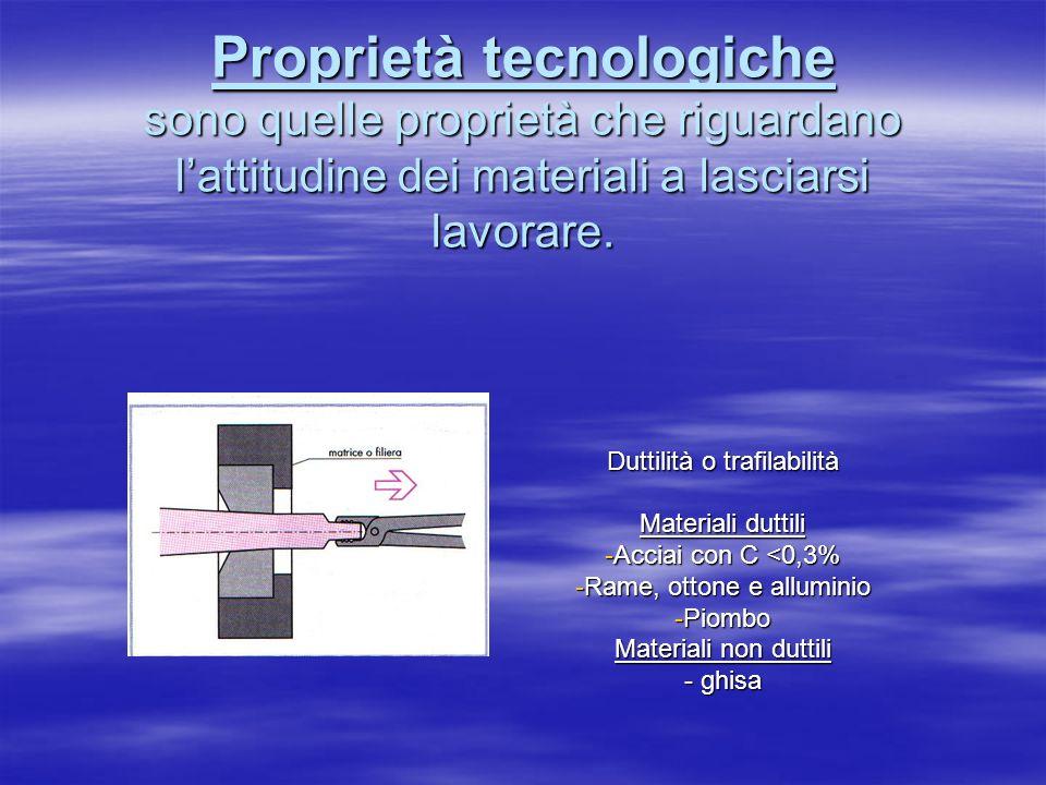 Proprietà tecnologiche sono quelle proprietà che riguardano l'attitudine dei materiali a lasciarsi lavorare.