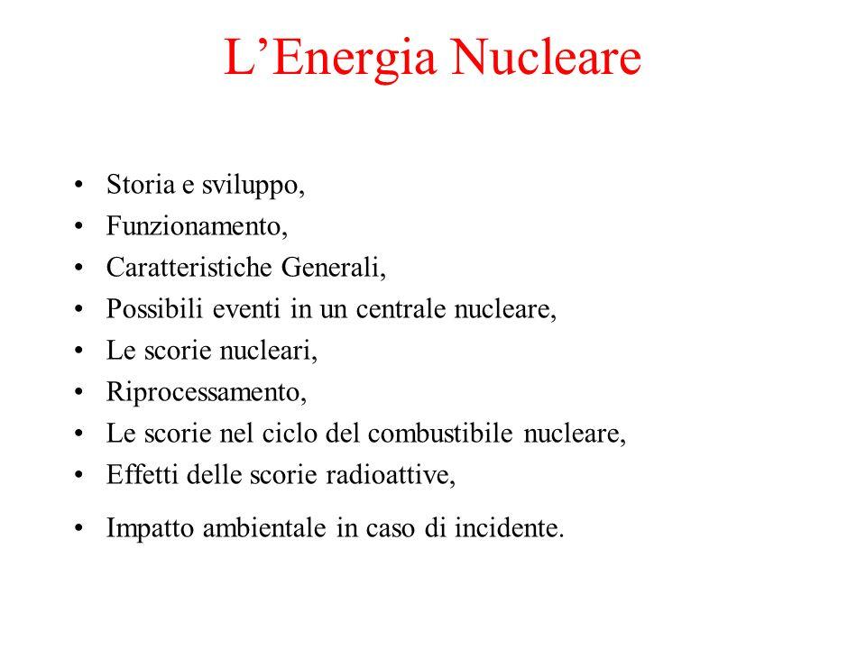 L'Energia Nucleare Storia e sviluppo, Funzionamento,