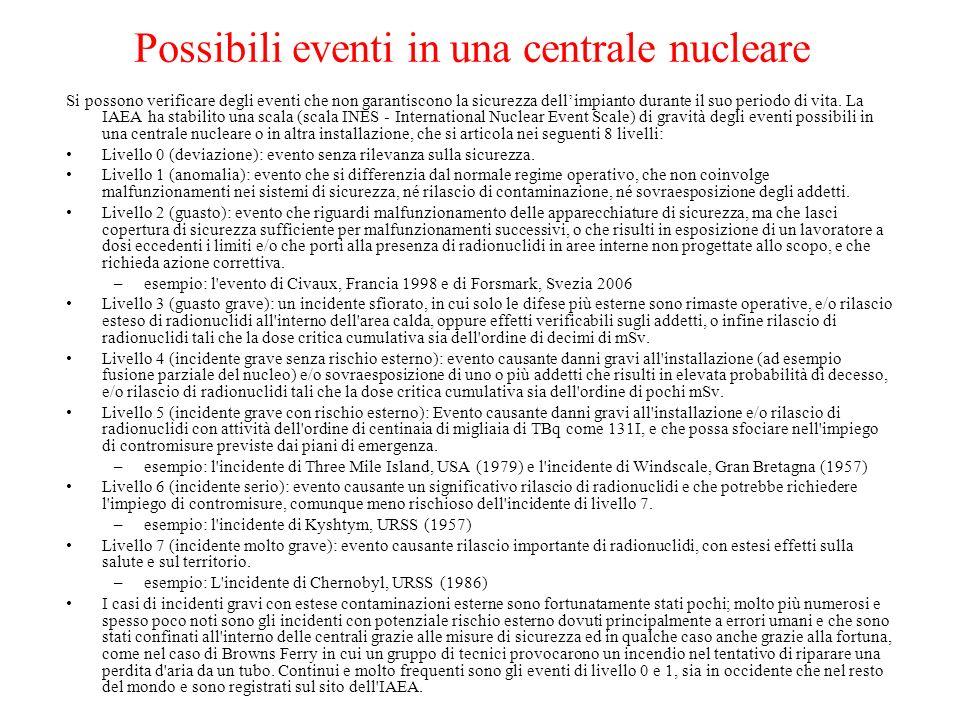 Possibili eventi in una centrale nucleare
