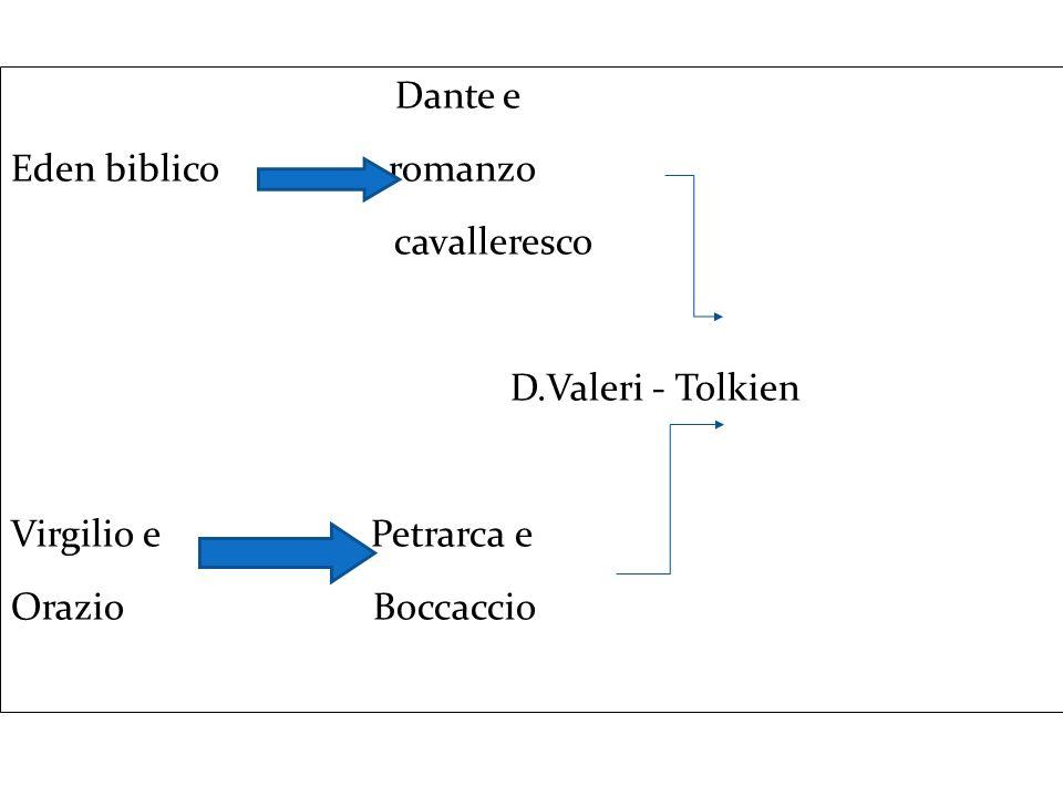Dante e Eden biblico romanzo. cavalleresco. D.Valeri - Tolkien. Virgilio e Petrarca e.