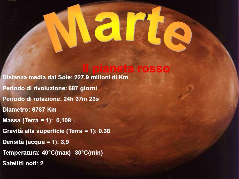 Marte Il pianeta rosso Distanza media dal Sole: 227,9 milioni di Km