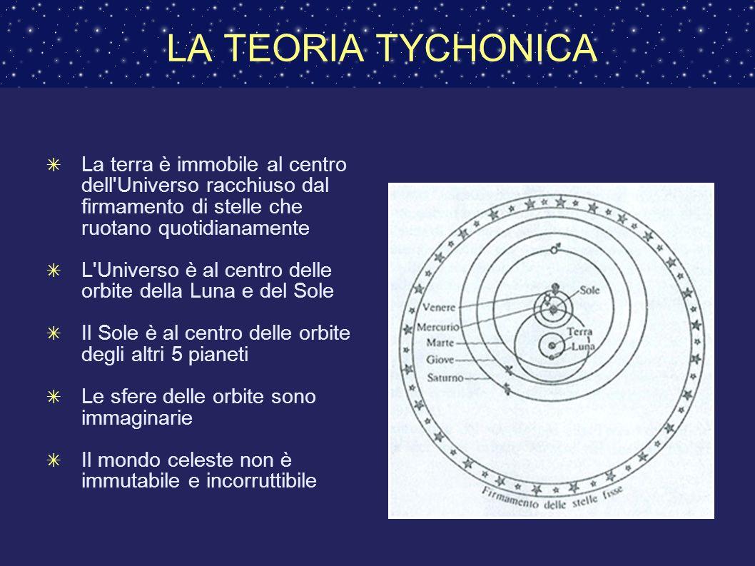 LA TEORIA TYCHONICA La terra è immobile al centro dell Universo racchiuso dal firmamento di stelle che ruotano quotidianamente.