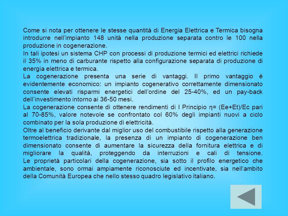 Come si nota per ottenere le stesse quantità di Energia Elettrica e Termica bisogna introdurre nell'impianto 148 unità nella produzione separata contro le 100 nella produzione in cogenerazione.