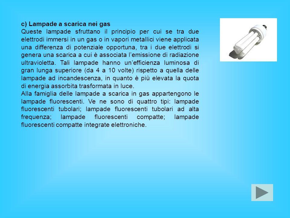 c) Lampade a scarica nei gas