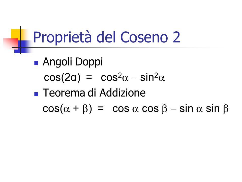 Proprietà del Coseno 2 Angoli Doppi cos(2α) = cos2a - sin2a