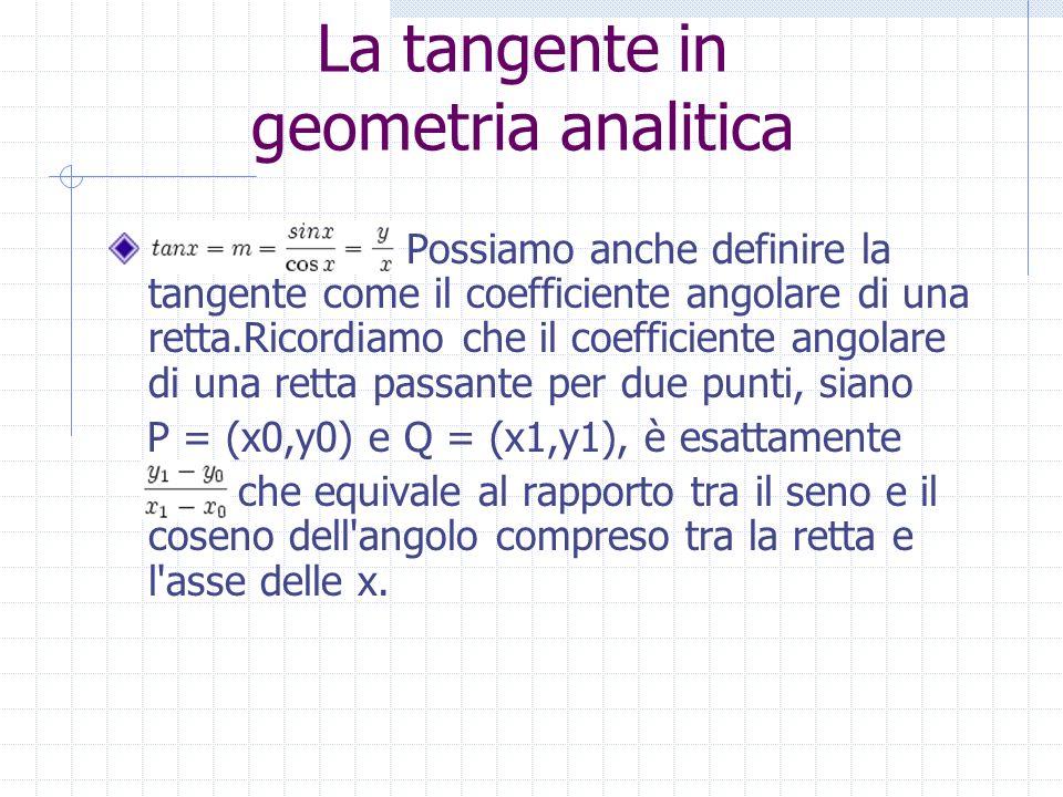 La tangente in geometria analitica