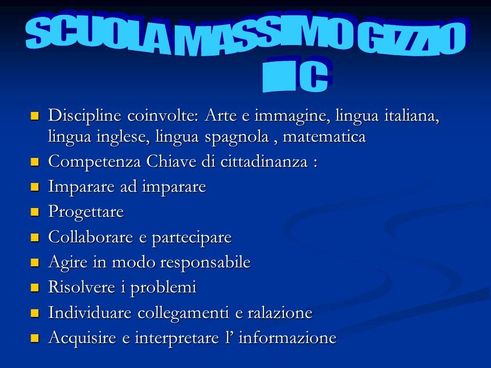 SCUOLA MASSIMO GIZZIO III C