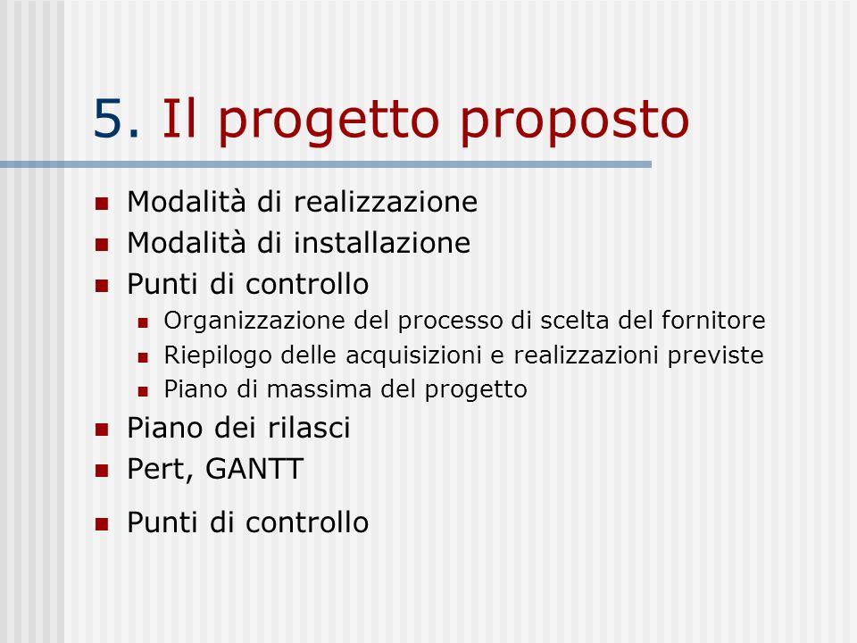 5. Il progetto proposto Modalità di realizzazione