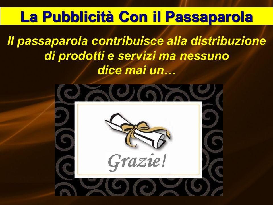 La Pubblicità Con il Passaparola