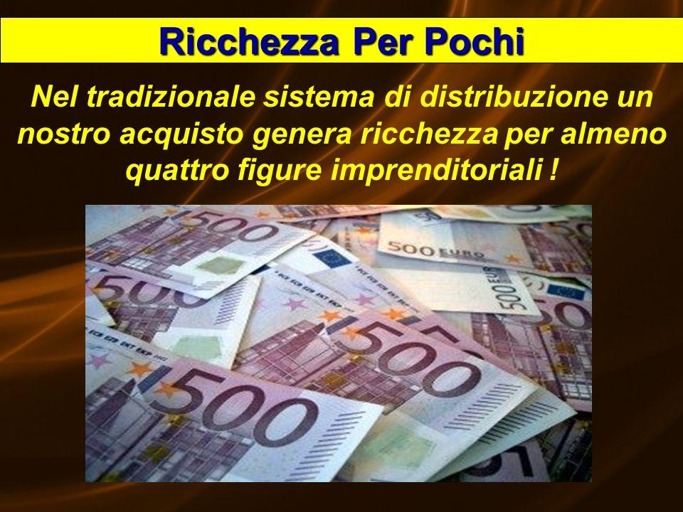Ricchezza Per PochiNel tradizionale sistema di distribuzione un nostro acquisto genera ricchezza per almeno quattro figure imprenditoriali !