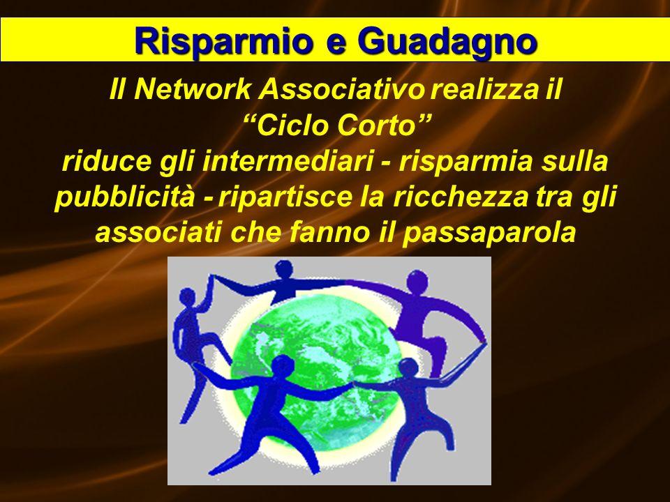 Il Network Associativo realizza il