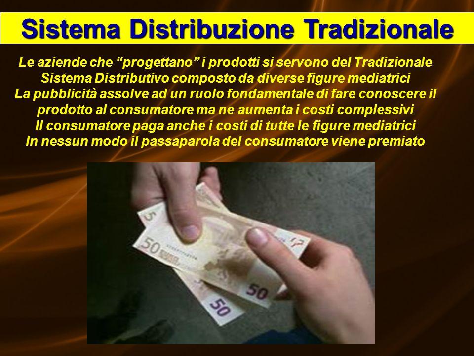Sistema Distribuzione Tradizionale