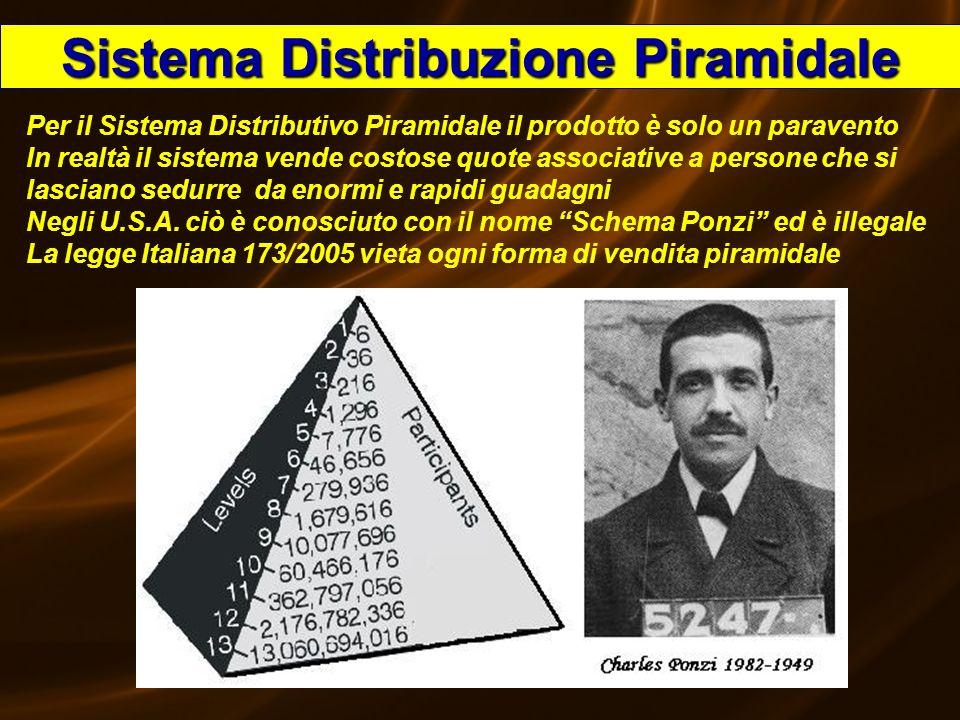 Sistema Distribuzione Piramidale