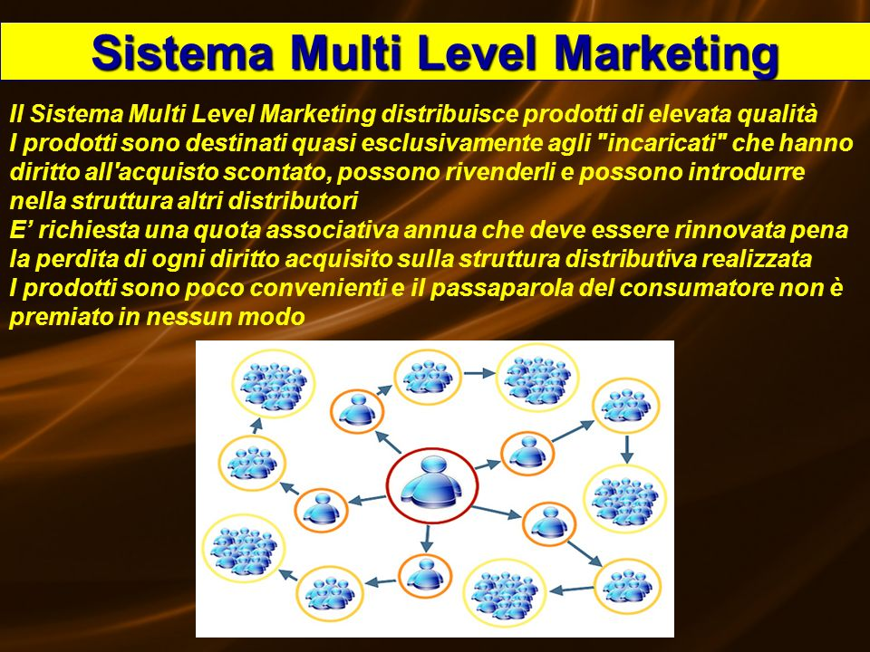 Sistema Multi Level Marketing