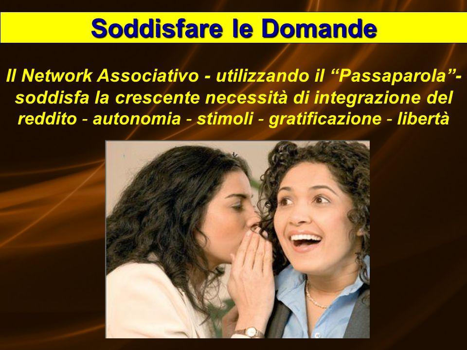 Il Network Associativo - utilizzando il Passaparola -
