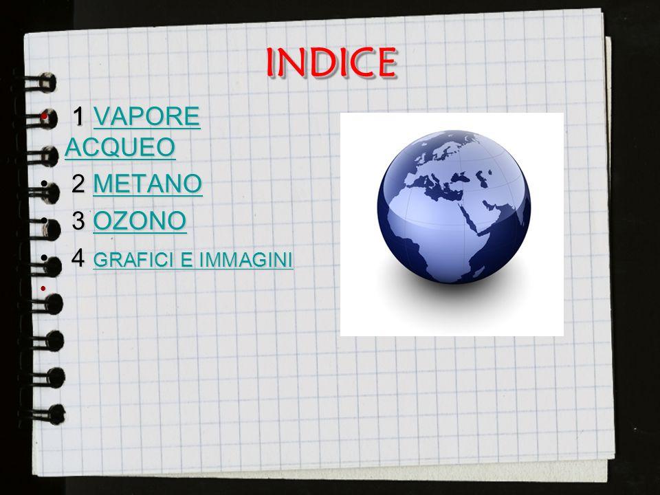 INDICE 1 VAPORE ACQUEO 2 METANO 3 OZONO 4 GRAFICI E IMMAGINI