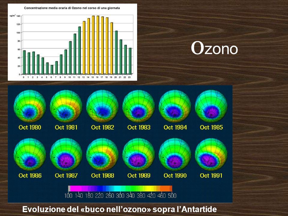 ozono Evoluzione del «buco nell'ozono» sopra l'Antartide