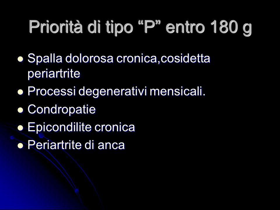 Priorità di tipo P entro 180 g