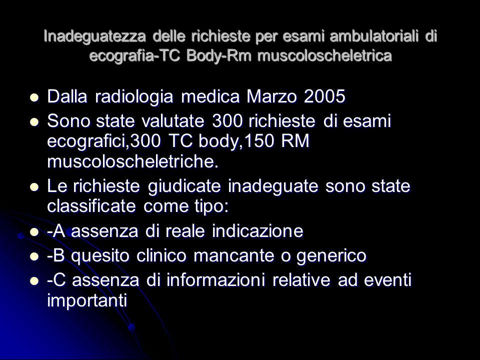 Dalla radiologia medica Marzo 2005