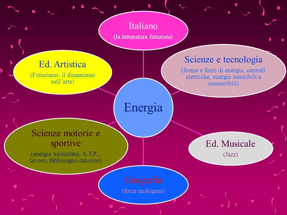 Scienz e motori e e sportiv e Ed. Artistic a