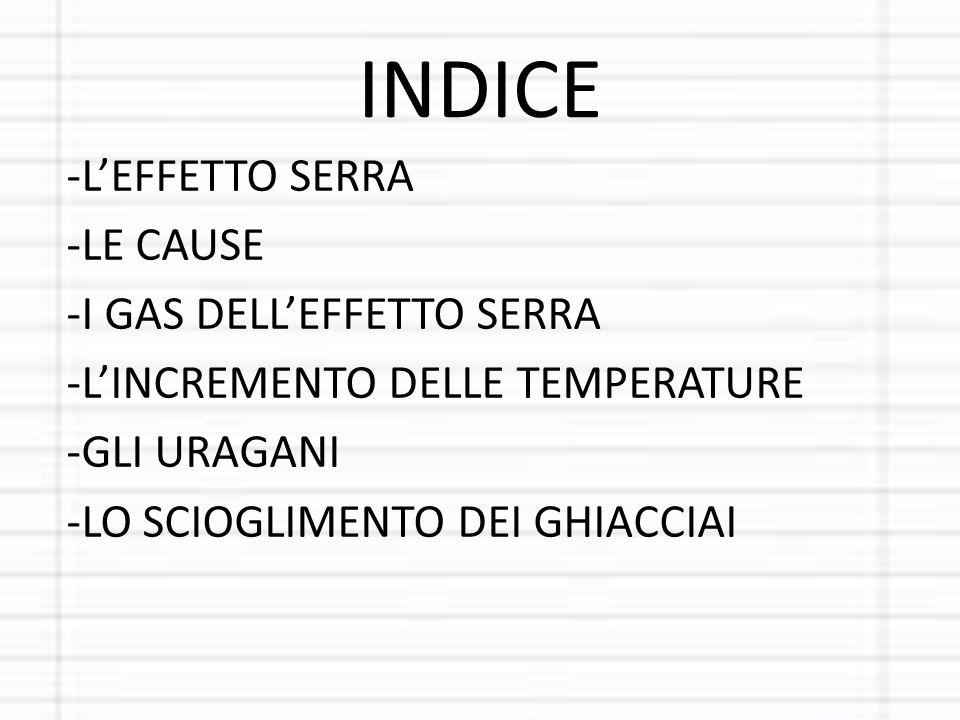 INDICE -L'EFFETTO SERRA -LE CAUSE -I GAS DELL'EFFETTO SERRA