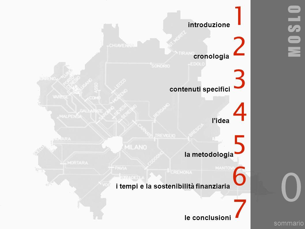 1 2 3 4 5 6 7 M O S L O introduzione cronologia contenuti specifici