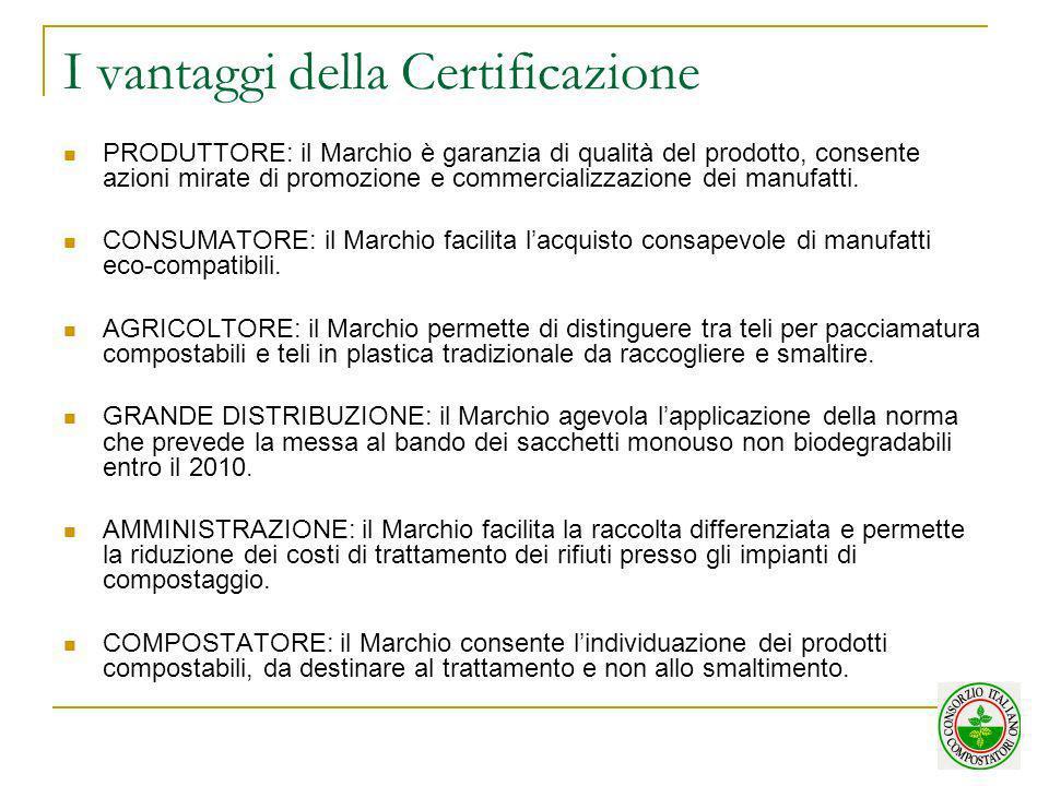 I vantaggi della Certificazione