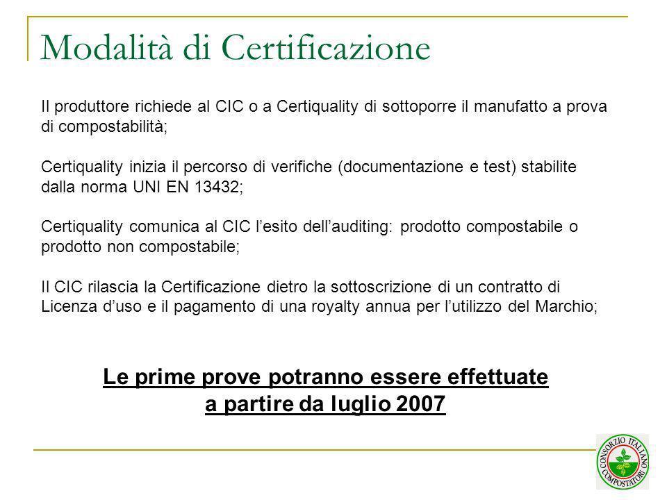 Modalità di Certificazione