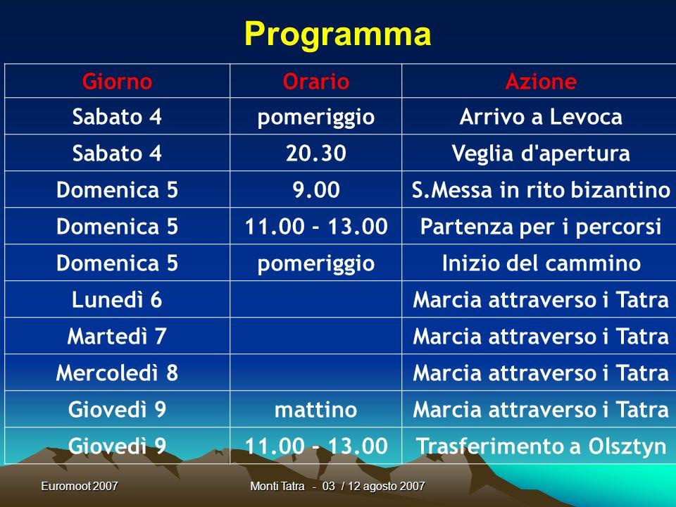 Programma Giorno Orario Azione Sabato 4 pomeriggio Arrivo a Levoca