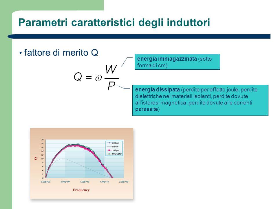 Parametri caratteristici degli induttori