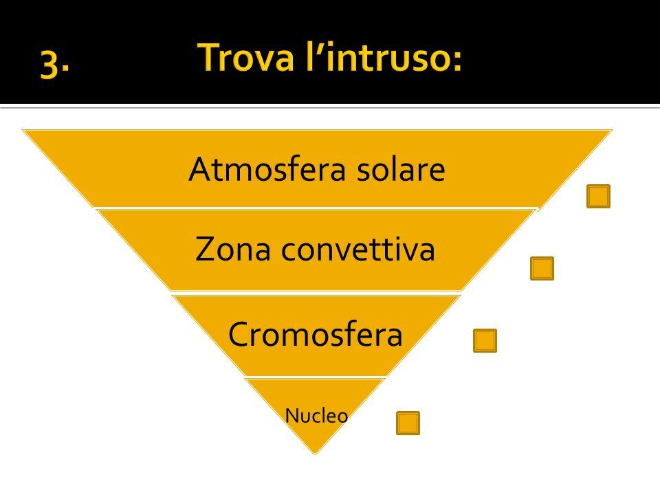 3. Trova l'intruso: Atmosfera solare Zona convettiva Cromosfera Nucleo