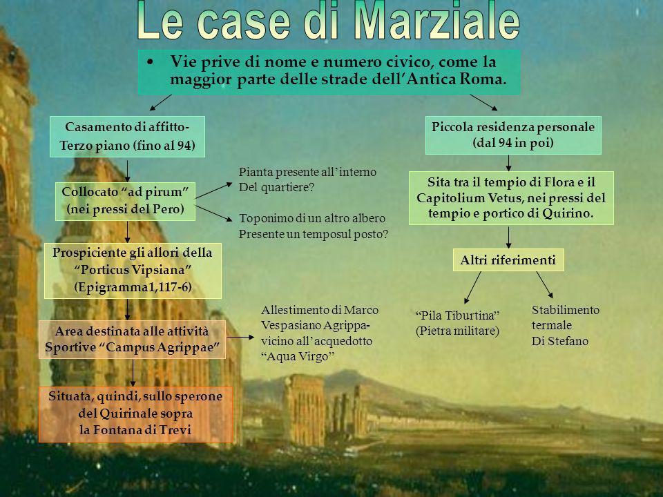 Le case di Marziale Vie prive di nome e numero civico, come la maggior parte delle strade dell'Antica Roma.