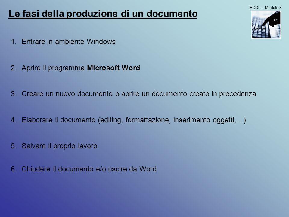 Le fasi della produzione di un documento