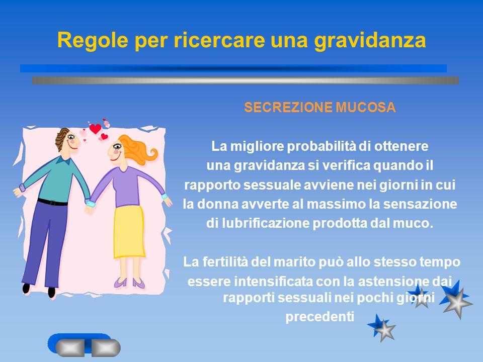 Regole per ricercare una gravidanza