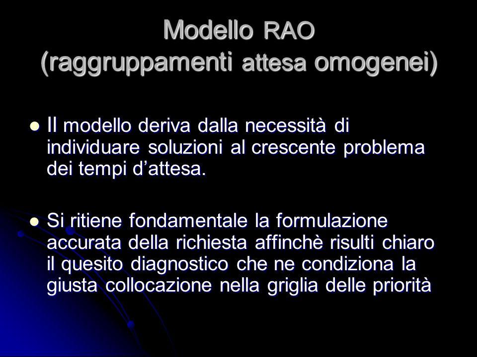 Modello RAO (raggruppamenti attesa omogenei)