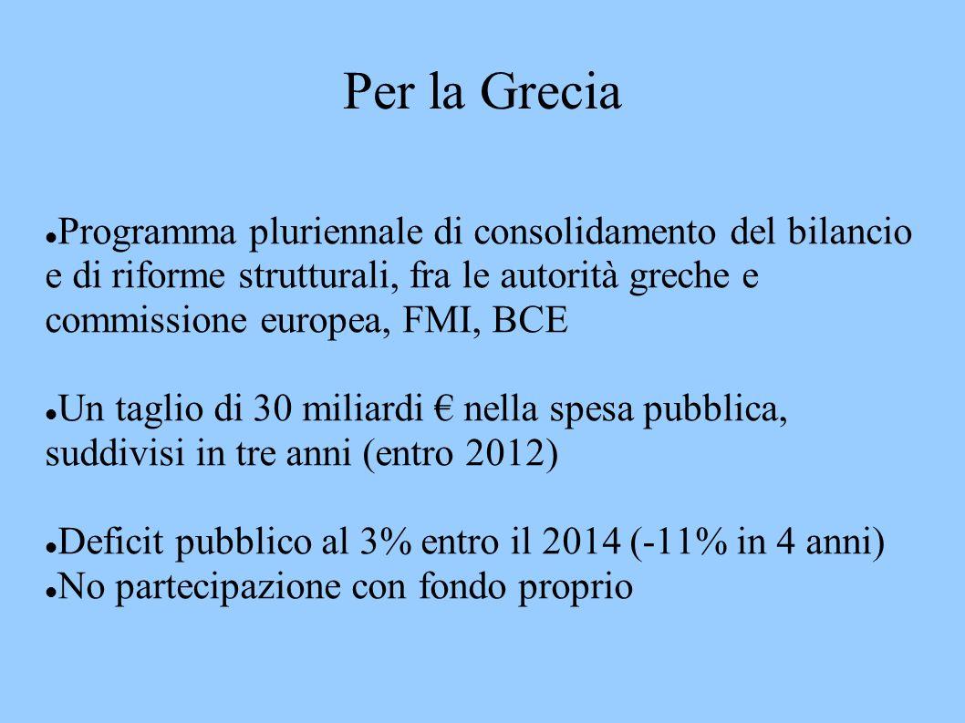 Per la Grecia Programma pluriennale di consolidamento del bilancio e di riforme strutturali, fra le autorità greche e commissione europea, FMI, BCE.