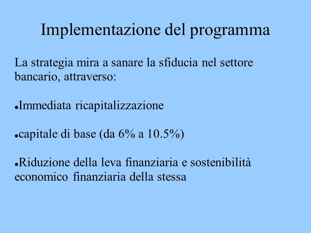 Implementazione del programma