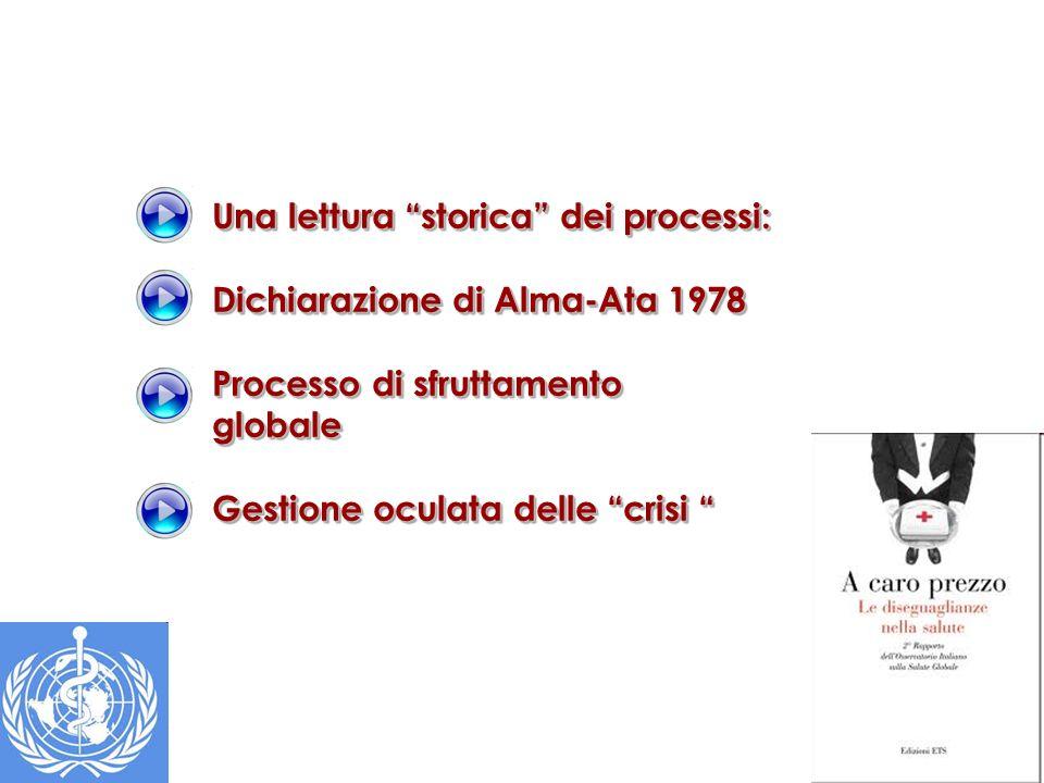 Una lettura storica dei processi: Dichiarazione di Alma-Ata 1978 Processo di sfruttamento globale Gestione oculata delle crisi