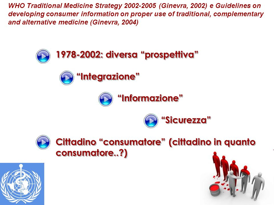 WHO Traditional Medicine Strategy (Ginevra, 2002) e Guidelines on developing consumer information on proper use of traditional, complementary and alternative medicine (Ginevra, 2004)