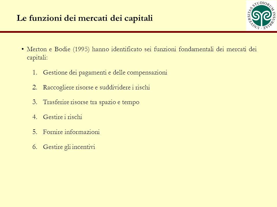 Le funzioni dei mercati dei capitali