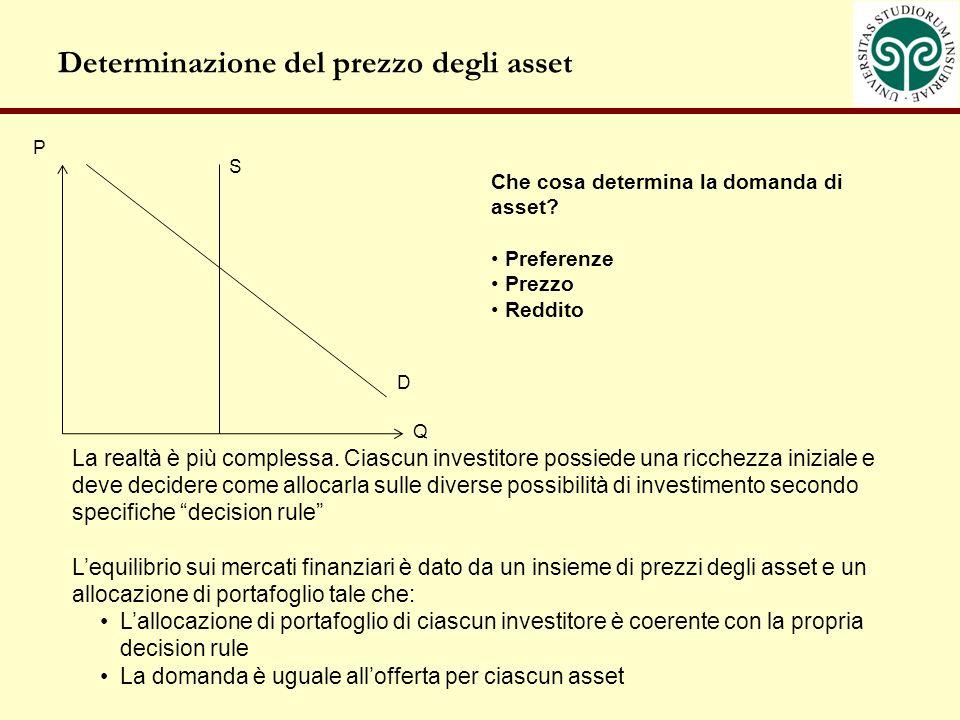 Determinazione del prezzo degli asset