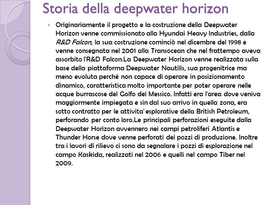 Storia della deepwater horizon