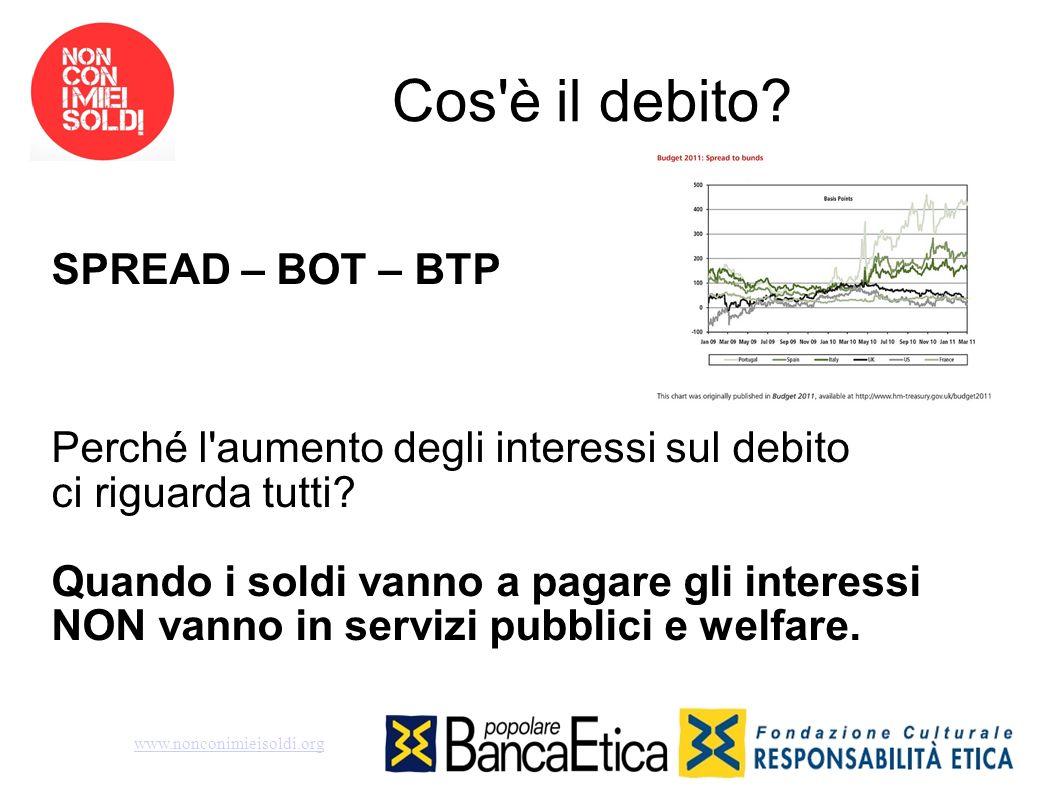 Cos è il debito SPREAD – BOT – BTP